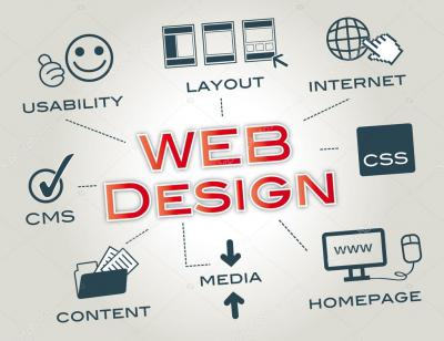 Tips for an Ideal Website Design